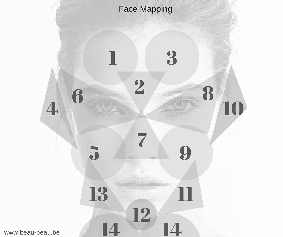 BeauBeau-facemapping